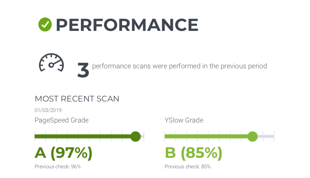 Website Performance Report Example